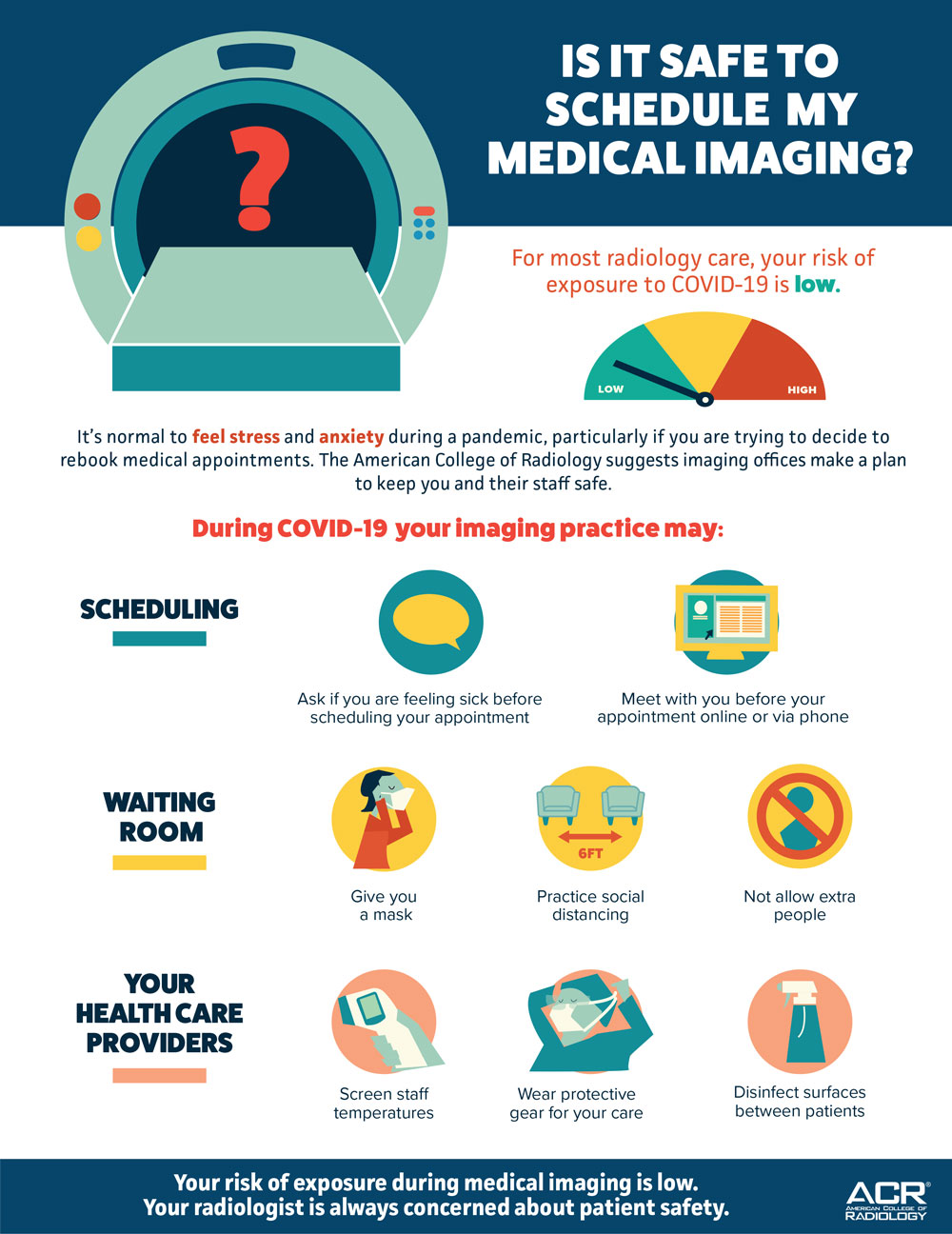 Is it safe to schedule my medical imaging?